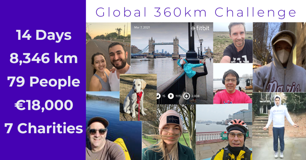 Alveo's 360km Company Challenge – An Employee Story